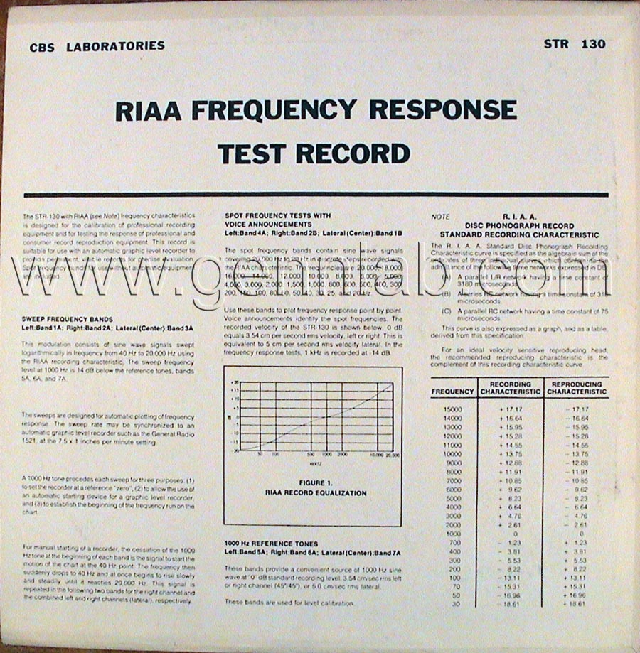 CBS LABORATORIES STR130 RIAA System Test cover.Rear Side